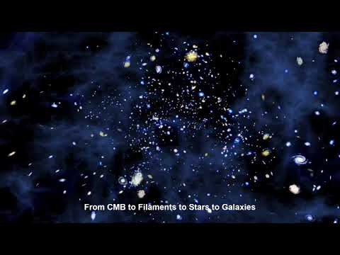 How Old Is It - 03 - Big Bang ΛCDM Cosmology (4K)