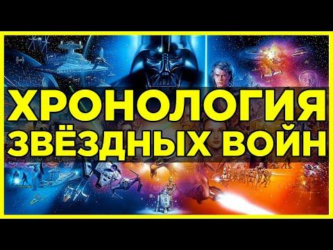 В каком порядке смотреть Звёздные Войны | Хронология Star Wars (1977-2019)
