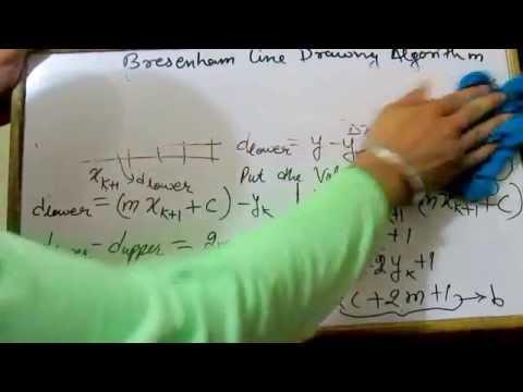 Bresenham Line Drawing Algorithm Code : Bresenham line drawing algotithm part 2 example. youtube