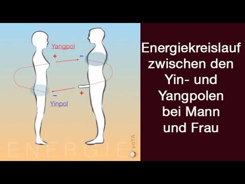 Energiekreislauf Zwischen Mann Und Frau Mit Yin- Und Yang-Polen