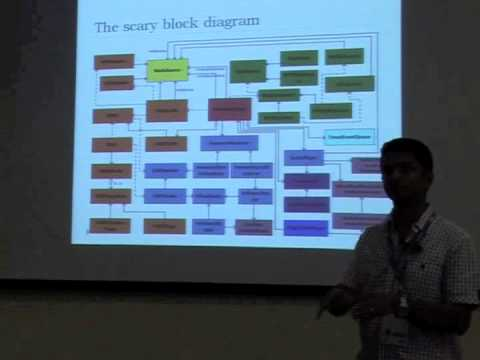 Alexy Joseph - Android Multimedia Internals