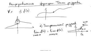 Непрерывность функции. Найти точки разрыва
