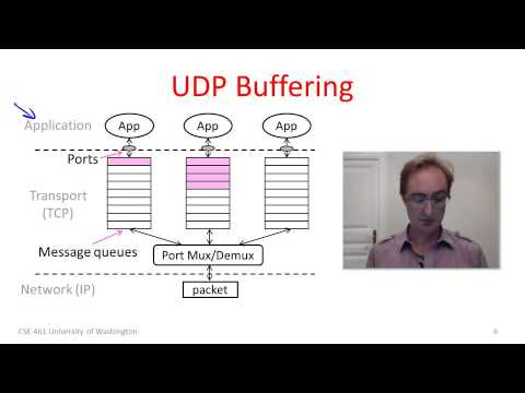 6   2   6 2 User Datagram Protocol UDP 0756