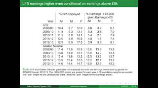 A comparison of sample survey measures of earnings of English graduates with administrative data