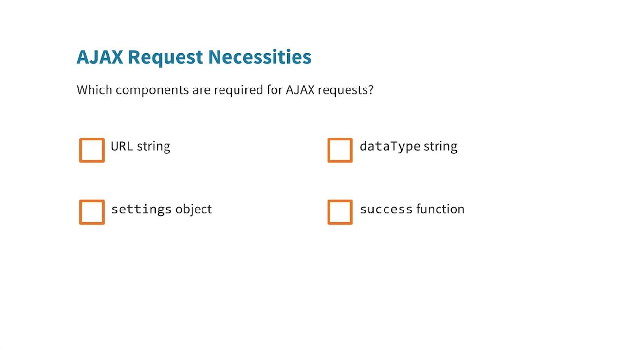 Necessary components of an AJAX request - Intro to AJAX