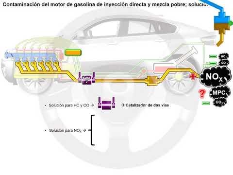 Catalizador de tres vías en el motor de gasolina (6/6)