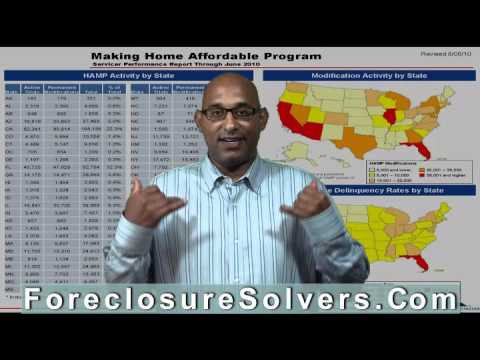 Making Home Affordable - HAMP- Loan Modification Guide Module 1 - Part 1