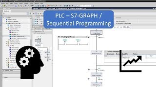 TIA Portal: Sequential Programming (S7-GRAPH)