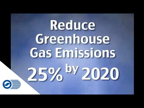 California Global Warming Solutions Act - AB32