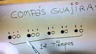 ENTIENDE EL COMPÁS FLAMENCO  GUAJIRAS