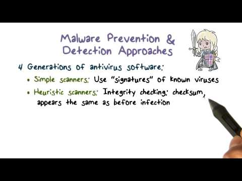 Malware Prevention & Detection Approaches