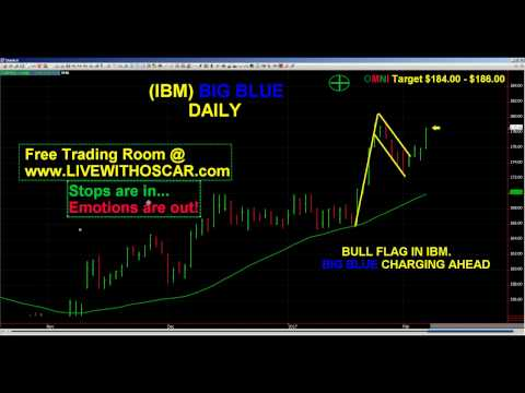 Oscar Carboni Says Nasdaq & Emini ES breakout! Gold too! IBM Booming 02/08/2017 #1575