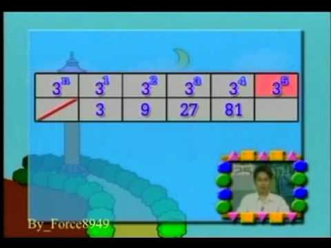 กศน ม ต้น คณิตศาสตร์ เลขยกกำลัง Force8949 1 of 2