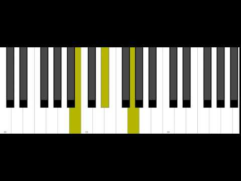G Aug Piano Chord Inversions Youtube