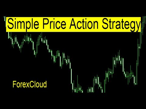 Forex daily price action strategy