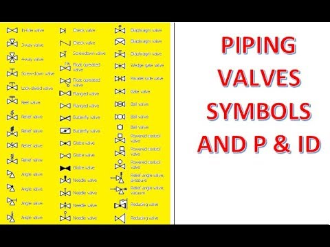 Piping Valves Symbols And P Id Youtube