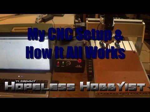 My CNC Setup & How It All Works