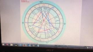 Freeform Weekly Astrology 7/27- 8/3- Several Yods and Grand Trines; Honestly Fateful & Intense Week-