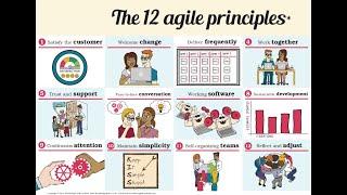 22- PRINCIPELS OF THE AGILE  APPROACH