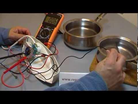 Termostato doovi for Clases de termostatos
