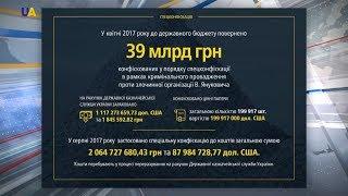 Справи проти Януковича