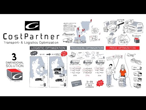 CostPartner Corporate movie