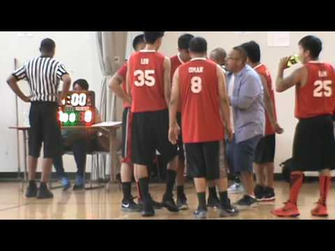 Bullies vs A-Team
