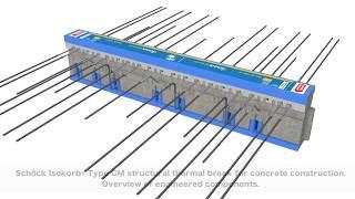 Schöck Isokorb® Type CM: Assembly Animation