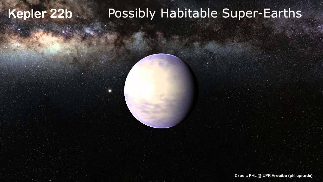 Possibly Habitable Super-Earths - Catalog To Date - YouTube
