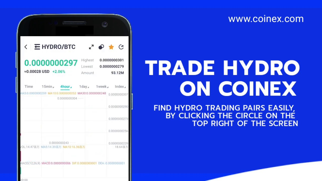 Trade Hydro on #Coinex