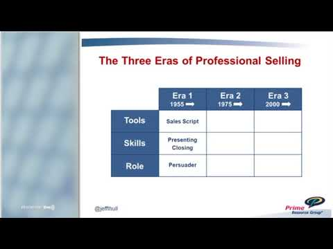 Mastering the Complex Sale  How to Get Paid for the Value You Create