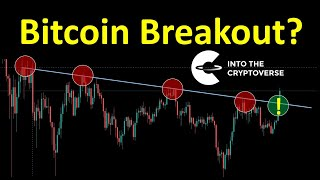 Bitcoin Breakout or Fakeout?