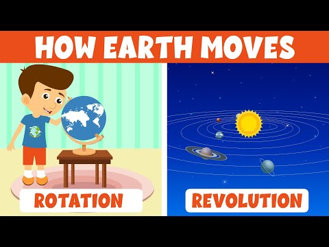 How Earth Moves?  | Rotation & Revolution of Earth | Formation of Solar System | Video for Kids