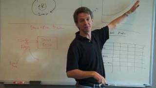 Introduction to System Dynamics #8: Building a Simulation Model