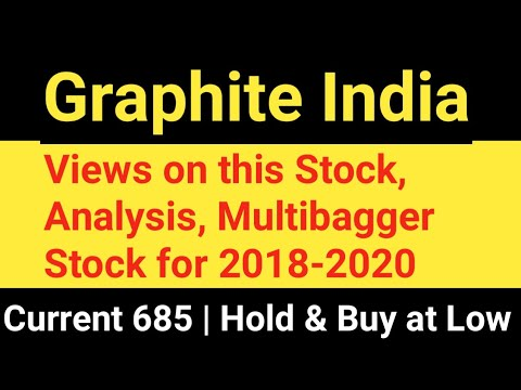 share price of graphite india