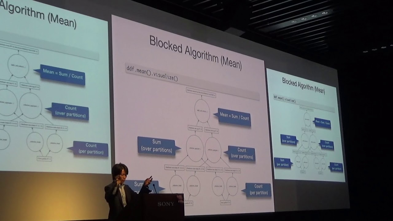 Image from PyData.tokyo One-day Conference 2018 Session6