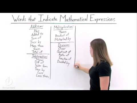 How Do You Write Mathematical Expressions from Word Problems?