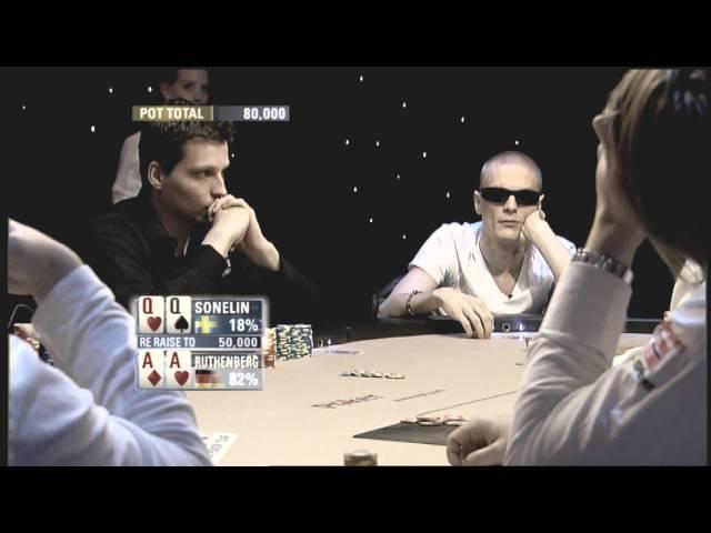 The Art of Folding a Good Poker Hand 2 | PokerStars