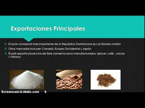 Dominican Republic- Group Presentation