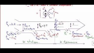 01_bilan de puissance_caractéristique_EXERCICE ( bac_électrique )