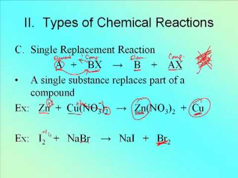 Writing And Balancing Reactions Single Replacement Youtube