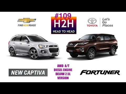 H2H #109 Toyota FORTUNER vs Chevrolet NEW CAPTIVA