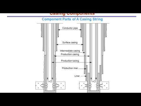 Well Design - Introduction and API Standards of Casing