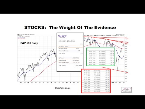Stocks:  What Can We Learn From Asset Class Behavior?