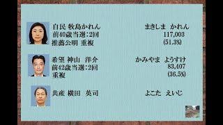 2017年衆議院選挙結果 神奈川17区