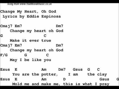 Change My Heart Oh God Ukulele Chords By Hillsong Worship Chords