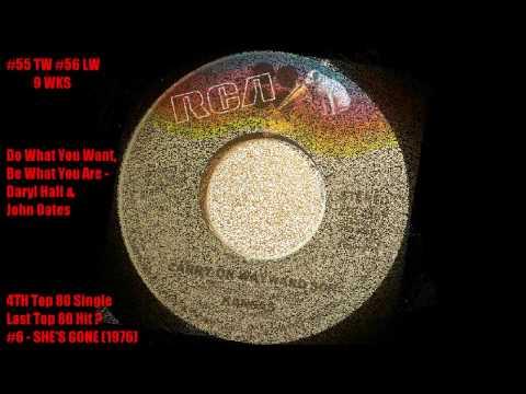 Cashbox Singles Chart January 1, 1977 #80 - #41