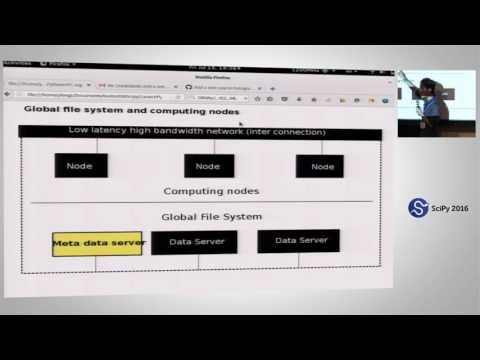 Launching Python Applications on Peta scale Massively Parallel Systems | SciPy 2016 | Yu Feng