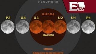 Eclipse Total de Luna 15 abril 2014 / Excélsior informa