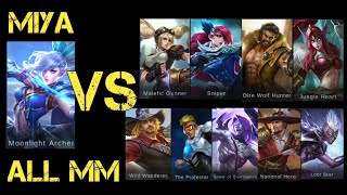 MIYA vs ALL MARKSMAN MOBILE LEGENDS #EXPERIMENT
